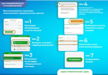 Как прикрепиться к поликлинике, инфографика