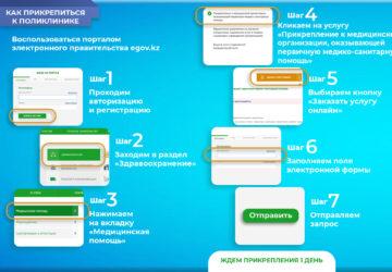 Как прикрепиться к поликлинике, инфографика2