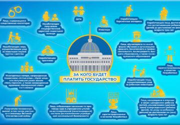 За кого будет платить государство, инфографика