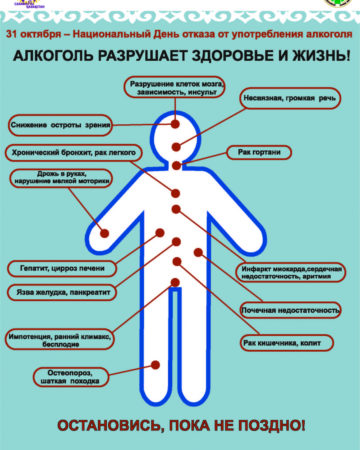 Алкоголь разрушает здоровье и жизнь!
